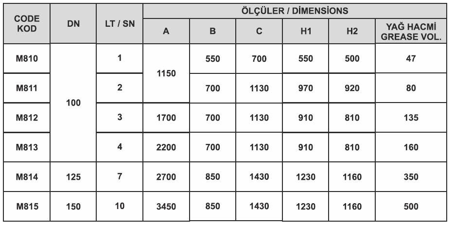 M810-811-812-813-814-815Ö
